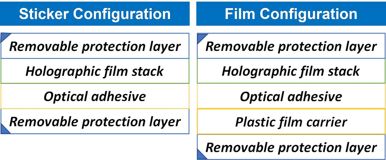 metaOPTIX Configurations